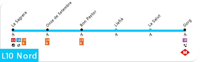 Plano linea 10 del metro de barcelona