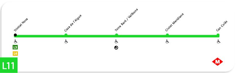 Plano linea 11 del metro de barcelona