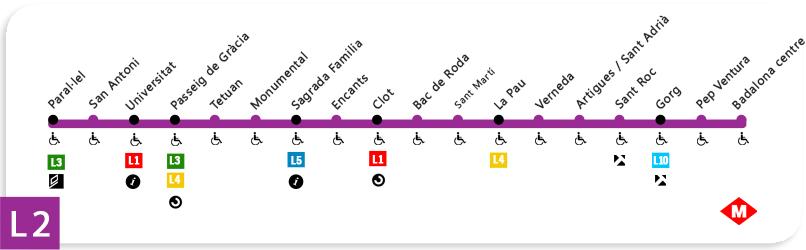 Plano linea 2 del metro de barcelona