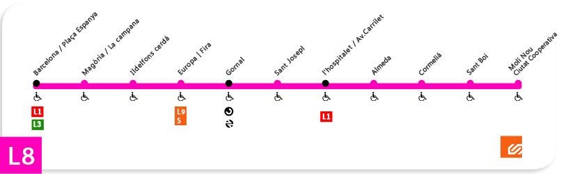 Plano linea 8 del metro de barcelona