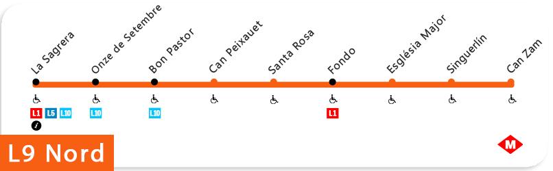 Plano linea 9 Nord del metro de barcelona